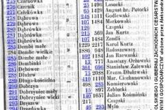 opisanie_lasow_krolestwa_polskiego91