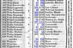opisanie_lasow_krolestwa_polskiego97